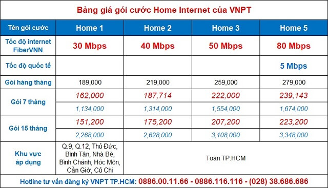 bang-gia-mang-gia-re-goi-home-vnpt-chi-co-internet-wifi